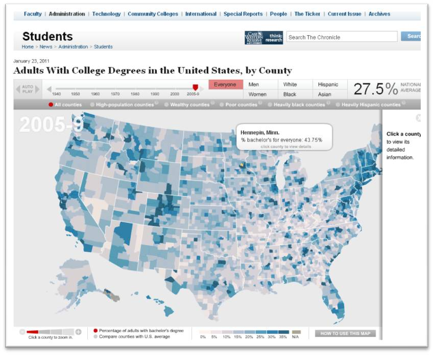 Marketing Planning Tool When A College Degree Matters College - College education demographics map us