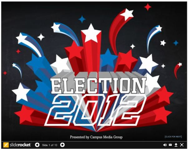College Voting 2012